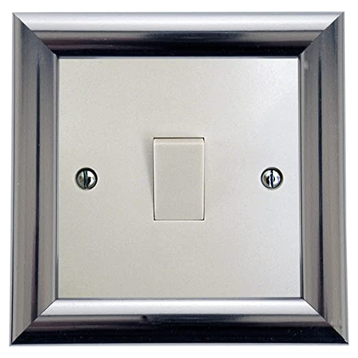 Switch Surround Frame Cover Finger Plate Contemporary Satin Chrome ...