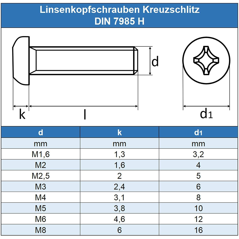 Linsenkopfschrauben mit Kreuzschlitz DIN 7985 Edelstahl A2 M1 Längen 3-6mm