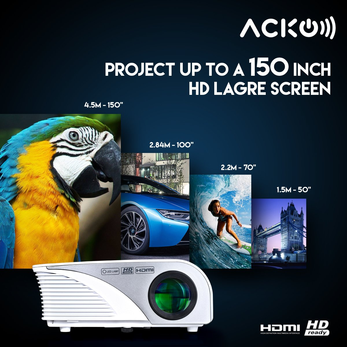 Acko Portable Mini HD LED Video Projector Office Home Theater 1200 LM Multimedia Outdoor 20''-150'' HDMI VGA USB AV SD Audio 1080P Smart Phone Tablet PC Computers Laptops White Warranty Included by EpandaHouse (Image #3)