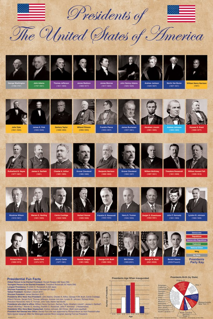 Amazon.com: Presidents of The United States of America Classroom ...