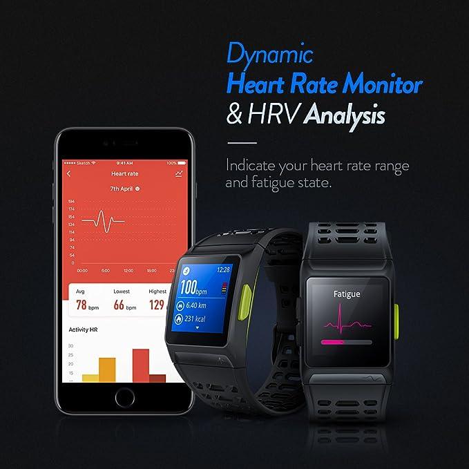 Fitness Rate Activity Tracker Herz Watch Monitor Smart Mit rdxoWQCBe