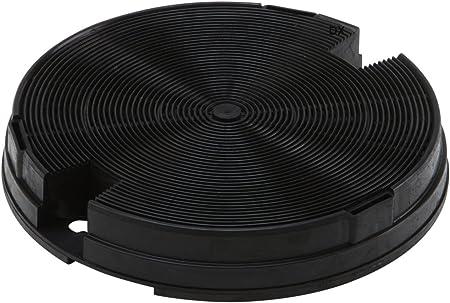 DREHFLEX® -Filtro de carbón/filtro/filtro de carbón activo para campana/Recirculación para varios hauben de Bauknecht/Whirlpool/IKEA y muchos otros-Apto para piezas de nº 484000008572/chf029/1: Amazon.es: Hogar