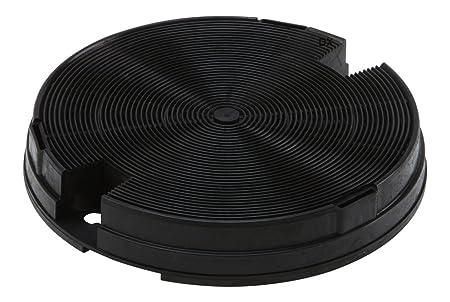 Drehflex® kohlefilter aktivkohlefilter filter für