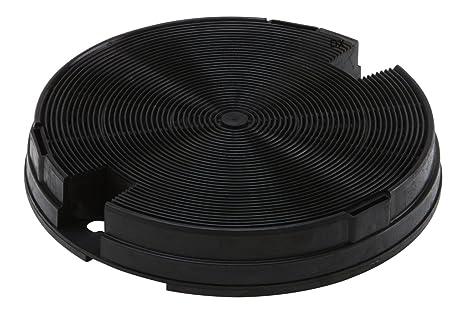 DREHFLEX® - Filtro al carbone attivo filtro/filtro per cappa ...
