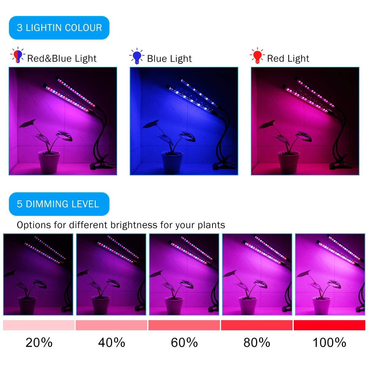 LED Grow Light, INKERSCOOP Upgraded Grow Lamp Auto ON/Off 18W 36 LED Dual Head 3-6-9-12-15 Timer 5 Dimmable Levels Plant Growing Lights 3 Light Spectrum Switching Blue/Red/RED&Blue Light