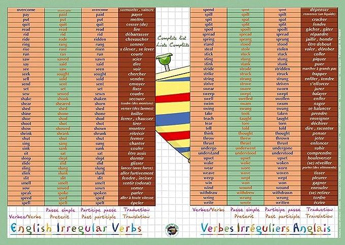 Editions Aris Sous Main Et Set De Table Educatif 30x42 Plastifie Effacable Verbes Irreguliers Anglais Amazon Fr Cuisine Maison