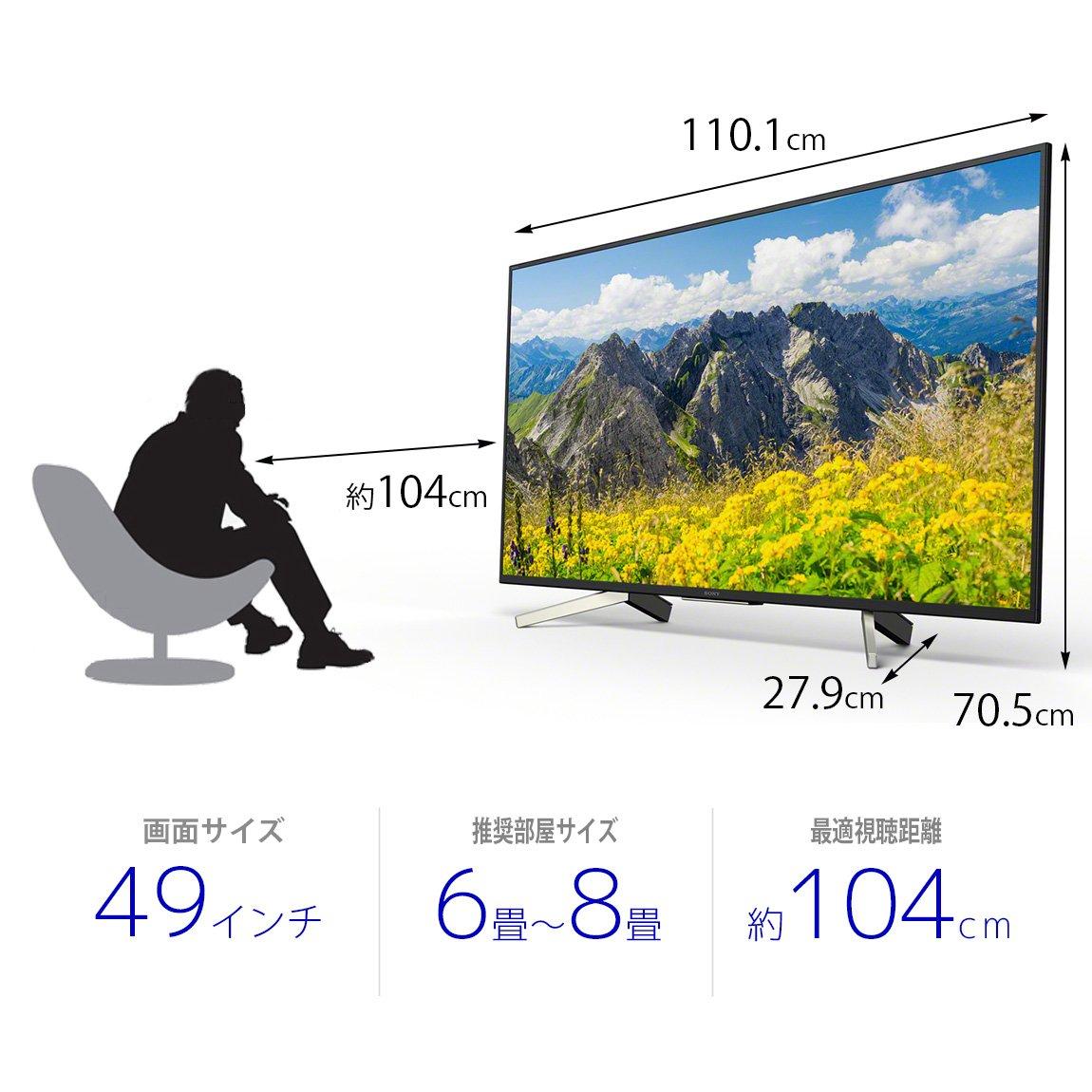 液晶テレビの画面サイズ