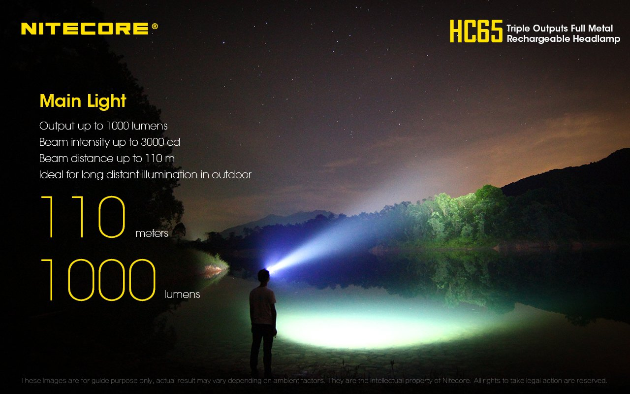 Nitecore HC65 1000 Lumen USB Rechargeable Headlamp with White/Red/High CRI Outputs and Lumen Tactical Battery Organizer by Nitecore (Image #3)