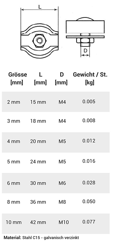 Seilwerk STANKE 100 x Simplex Klemme Gr/ö/ße 2 f/ür 2 mm Drahtseile Seilklemme Verzinkt Stahlseil