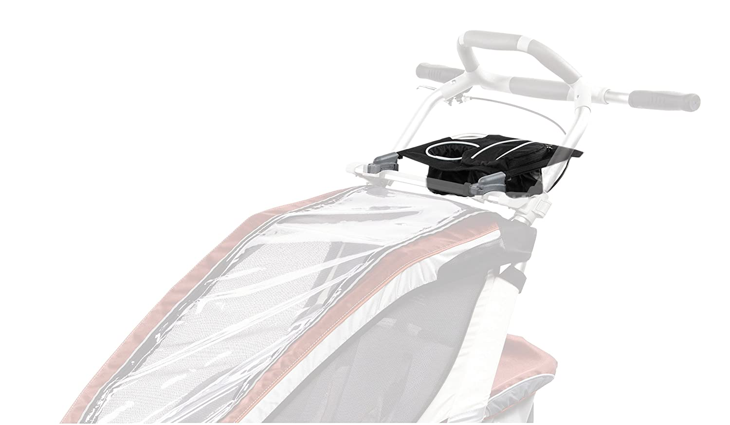 Thule Stroller Console