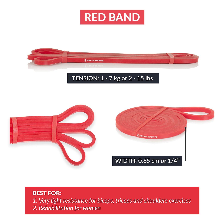 Bandas elásticas de entrenamiento para dominadas (pull-ups), estiramientos y levantamiento de pesas: Amazon.es: Deportes y aire libre