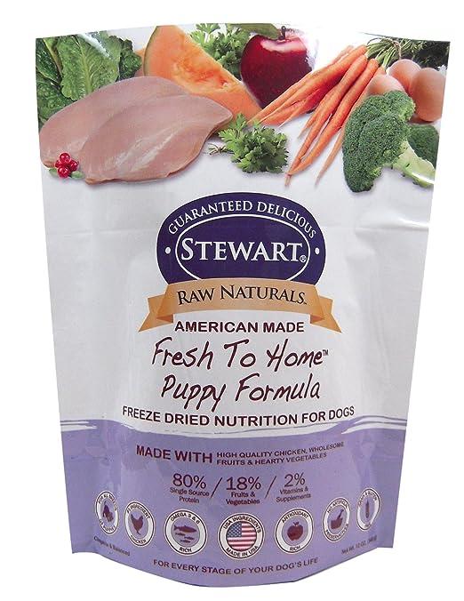 Amazoncom Stewart Raw Naturals Fresh To Home Freeze Dried Dog