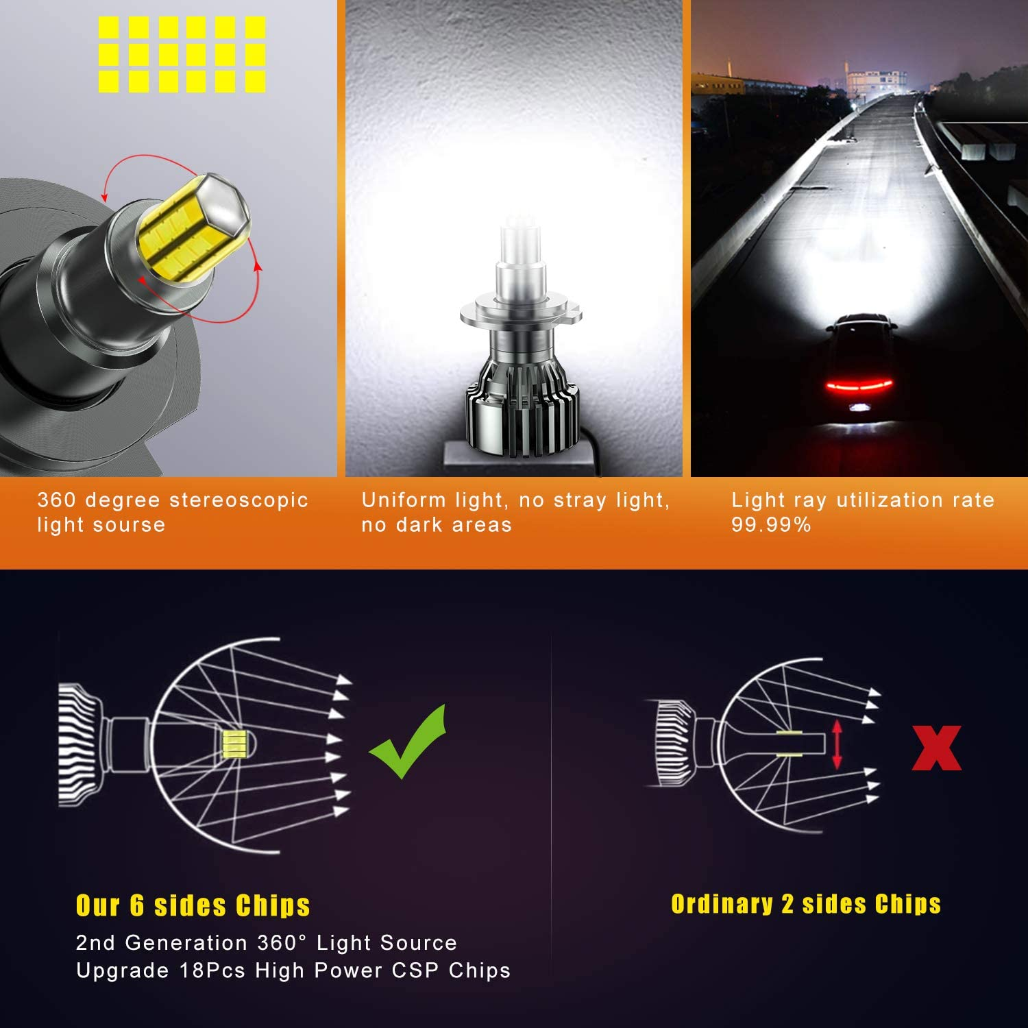 PULILANG H7 LED Headlight Bulbs,360 Degree Full Emitting Headlight Conversion Kit 60W 16000LM 6000K White Highly Recommended for Projector Headlights