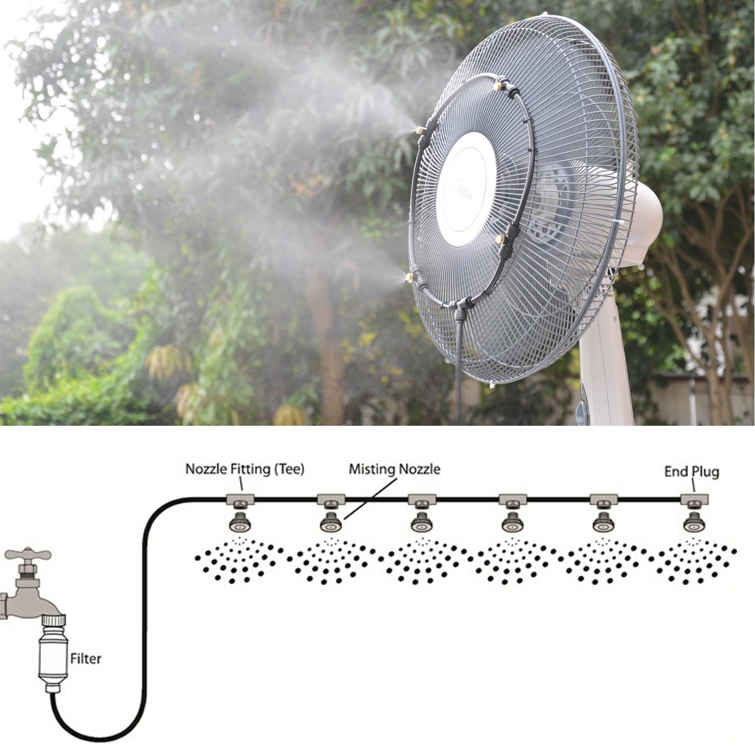 Water Misting Fan Line System Kit Outdoor Patio Air