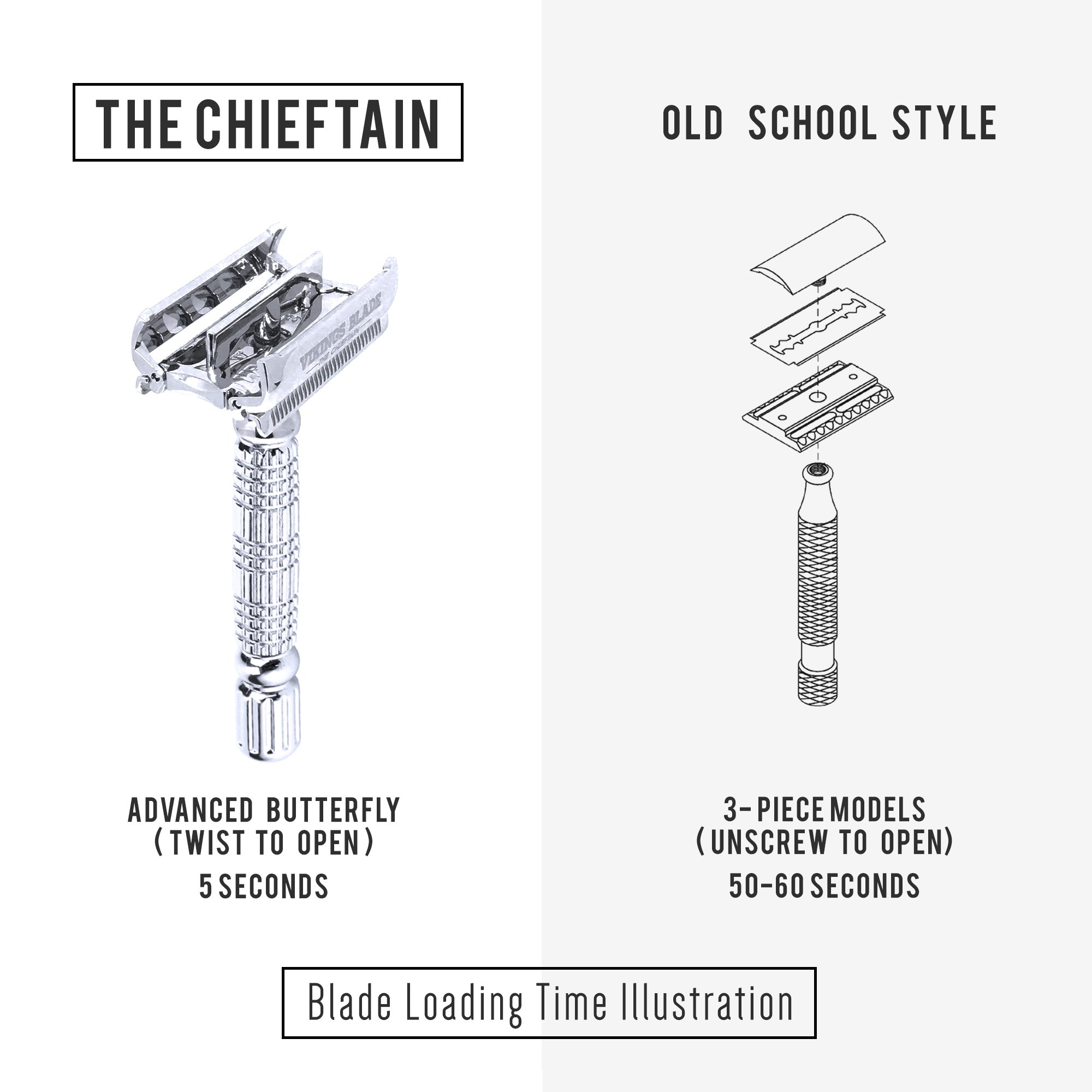 VIKINGS BLADE The Chieftain Safety Razor + Swedish Platinum Super Blades + Carry Case by Vikings Blade (Image #5)