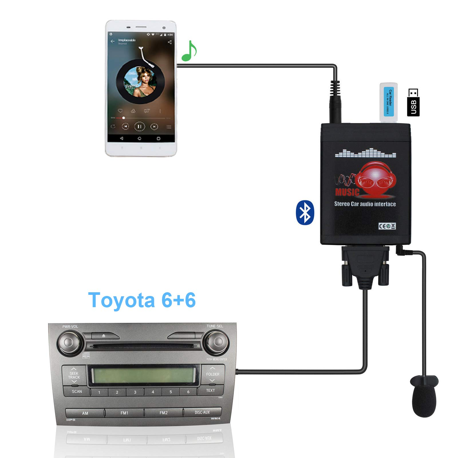 Bluetooth Car Adapter, Yomikoo Car MP3 USB/AUX 3.5mm Stereo Wireless Music Receiver Wireless Hands Free Auto Bluetooth Adapter for Toyota (6+6) Pin Camry Tacoma Corolla Tundra 4runner RAV4 by Yomikoo