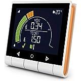 GEO PCK-MP-003 Energiekosten-Messgerät Minim+ Display Pack Beleuchtete Anzeige, Kostenprognose, LCD-Farbdispla