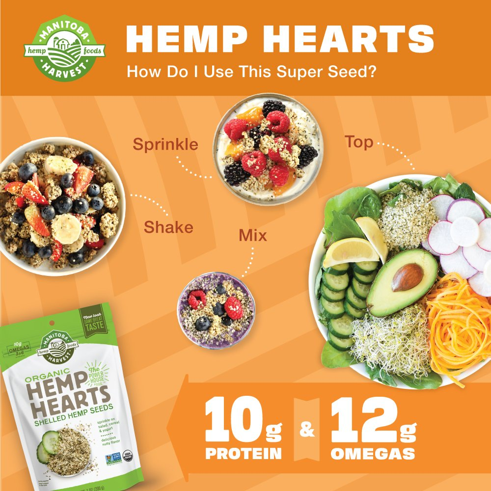 Manitoba Harvest Organic Hemp Hearts Raw Shelled Hemp Seeds, 5lb; with 10g Protein & 12g Omegas per Serving, Non-GMO, Gluten Free by Manitoba Harvest (Image #4)