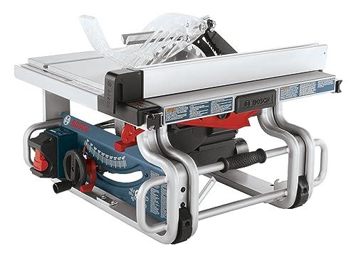 3. Bosch GTS1031