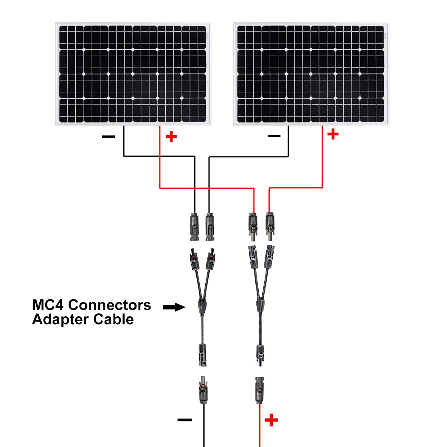 Flame Retardant GBGS 12inch Waterproof MC4 Y Connector Extension Cable Serial//Parallel Solar Panel Branch Combiner 10 Pairs TUV Certificated 2 to 1 MMF+FFM 30A