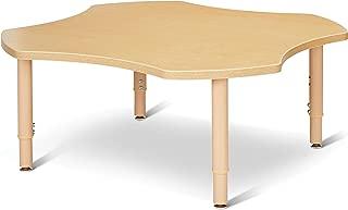 "product image for Jonti-Craft 6266JCP251 PurposePlus Four Leaf Table, 48"" Diameter"