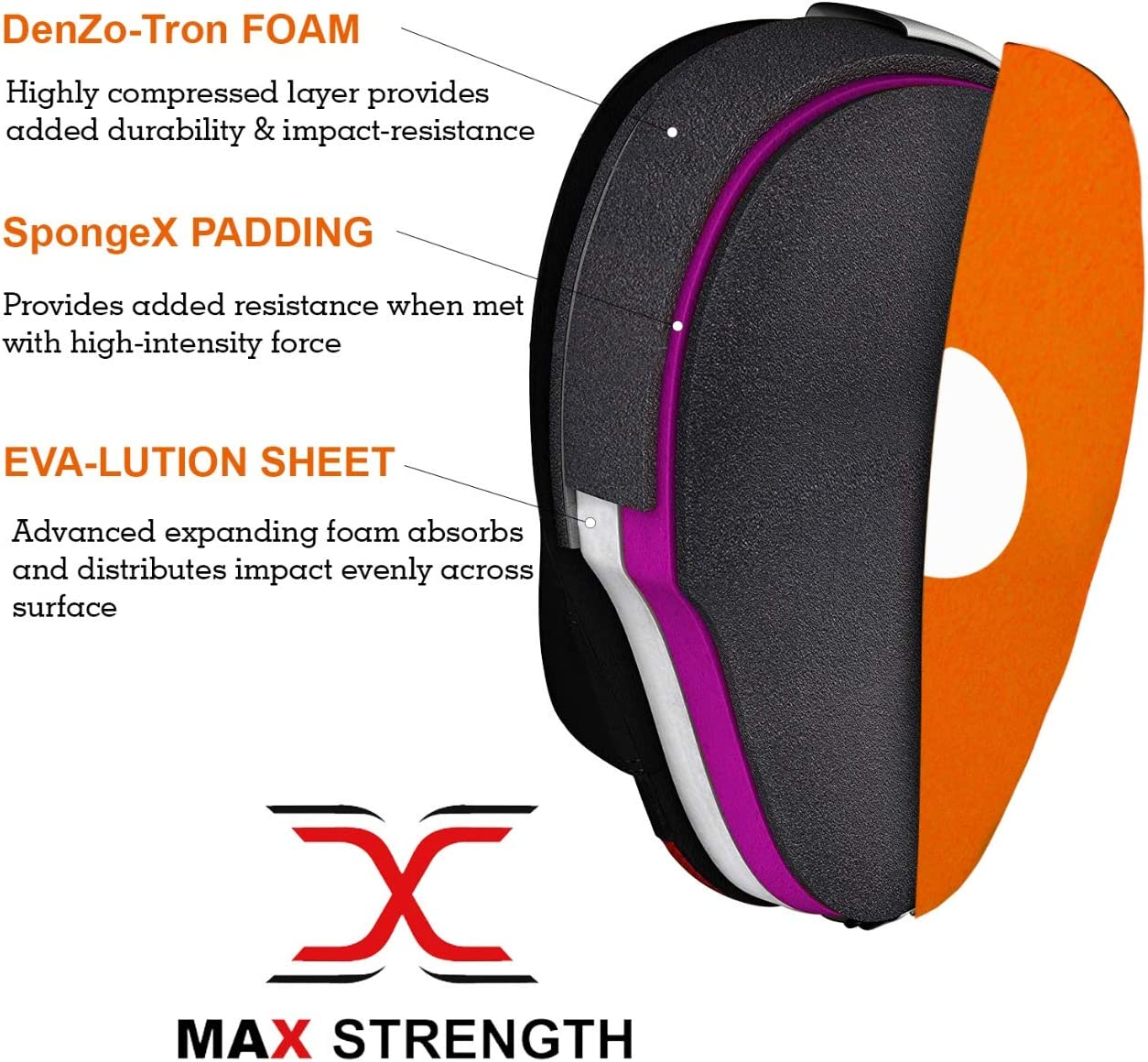 Max Strength Boxing Pads Focus Punch Mitts MMA Training Punching Hook /& Jab Strike Pads Target With Boxing Gloves