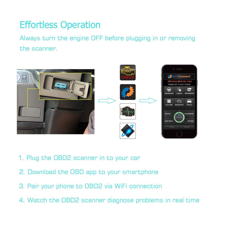 hisport OBD2 escáner de código de coche, lector de código de diagnóstico ELM327 WiFi coche funciona con la mayoría de modelos de coche y App para IOS ...
