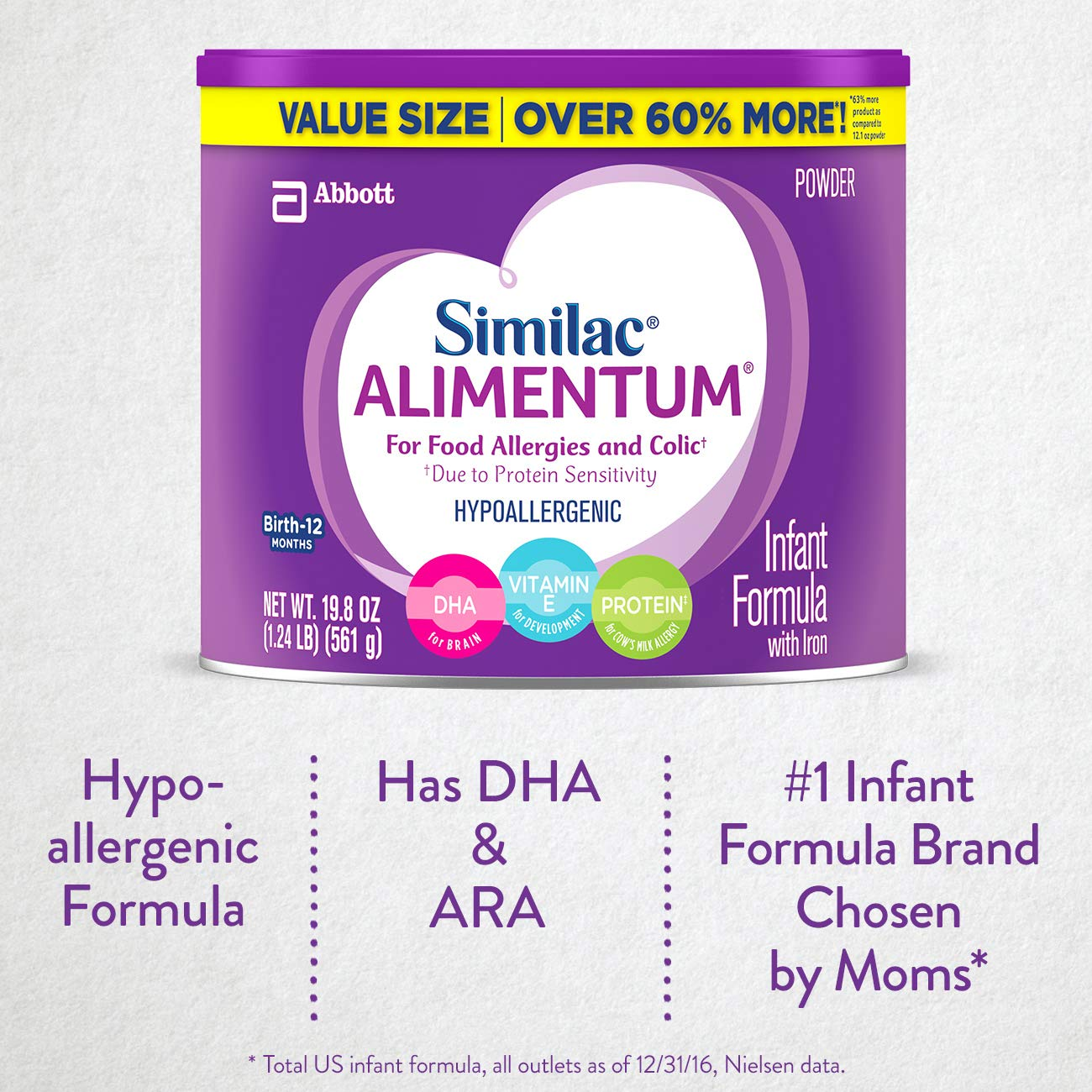 Similac Alimentum Hypoallergenic Infant Formula for Food Allergies and Colic, Baby Formula, Value Size Powder, 19.8 ounces, 4 Count by Similac (Image #8)