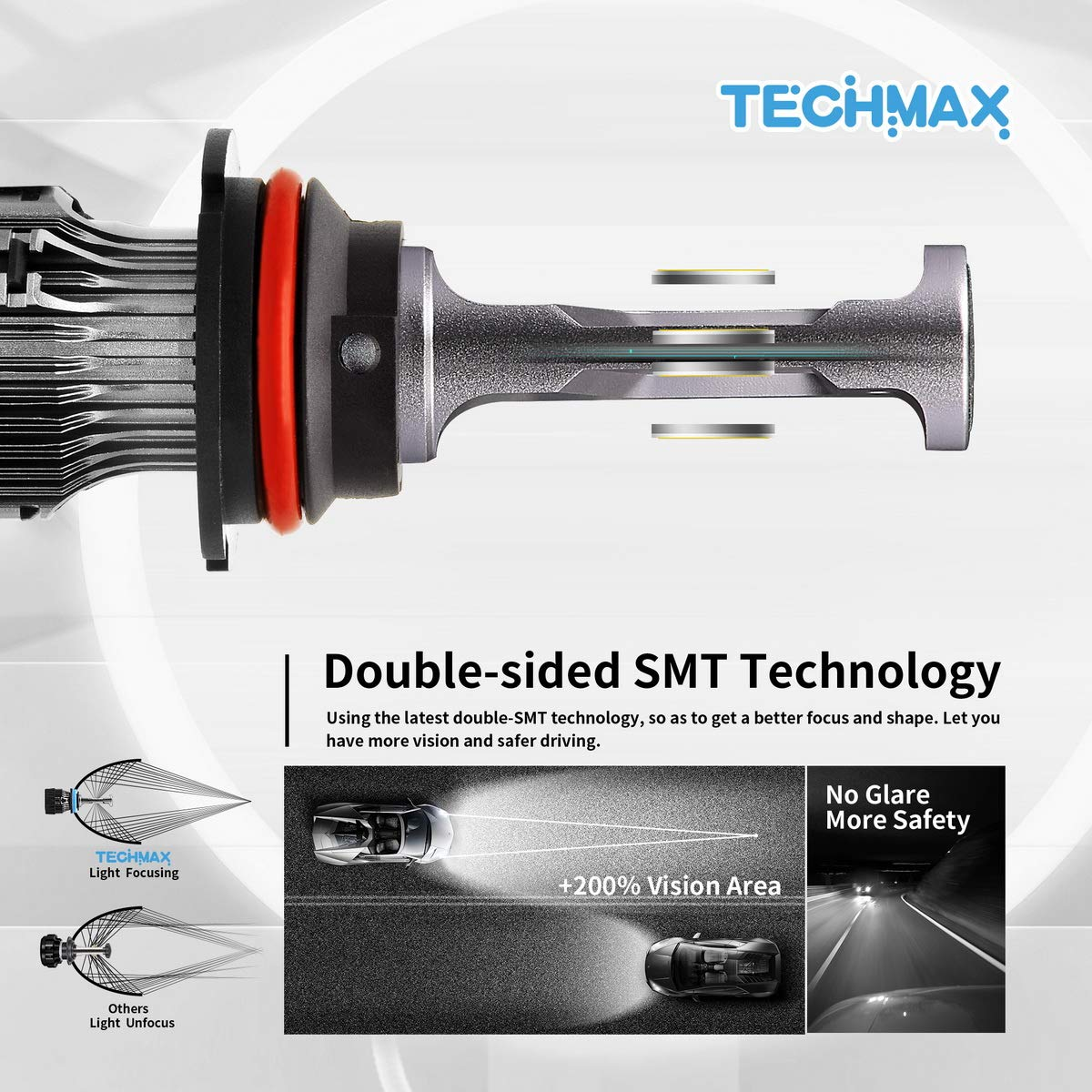 of 2 TECHMAX Mini 9005 LED Headlight Bulbs,60W 10000Lm 4700Lux 6500K Cool White Extremely Bright 30mm Heatsink Base CREE Chips HB3 Conversion Kit