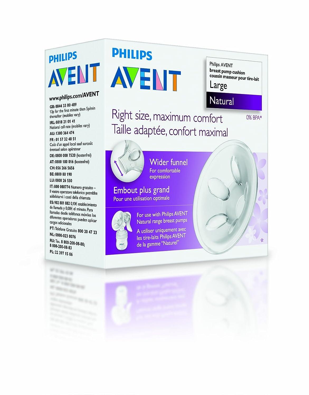 Philips AVENT Cushion For Breast Pump - SCF167/01: Amazon.es ...