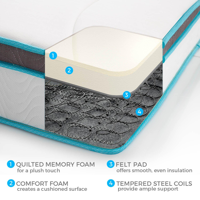 LinenSpa 8'' Memory Foam and Innerspring Hybrid Mattress, Twin XL by Linenspa (Image #3)