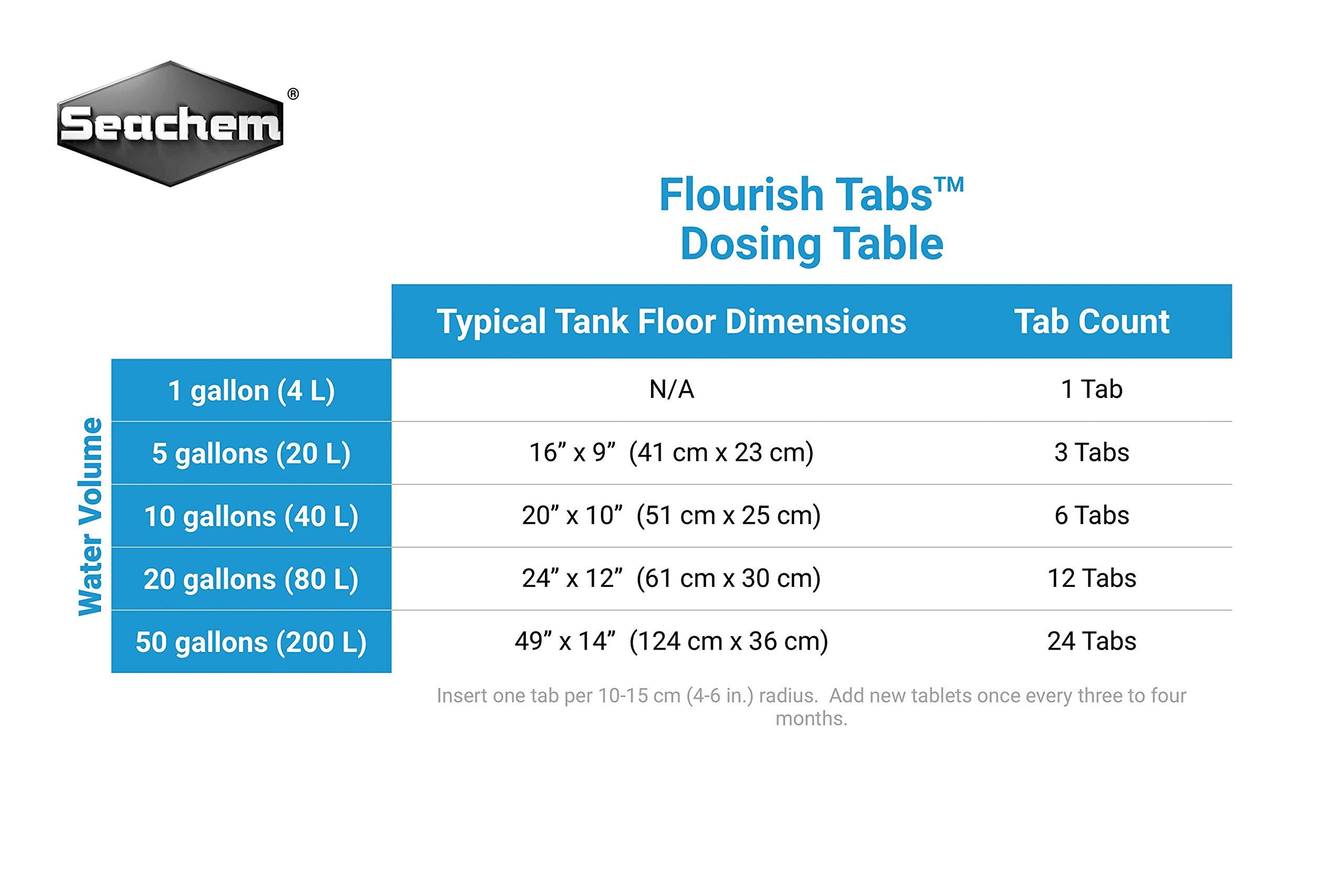 Seachem Flourish Tabs Growth Supplement - Aquatic Plant Stimulant 40 ct by Seachem