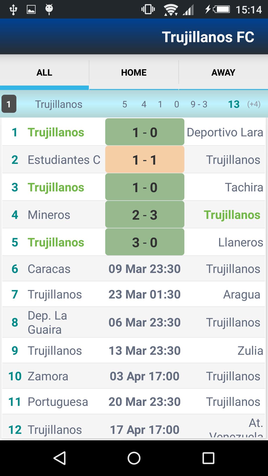 venezuela primera division