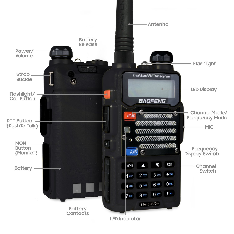 Baofeng Black UV-5R V2+ Plus (USA Warranty) Dual-Band 145-155/400-480 MHz FM Ham Two-way Radio, Improved Stronger Case, Enhanced Features by Baofeng Radio US (Image #4)