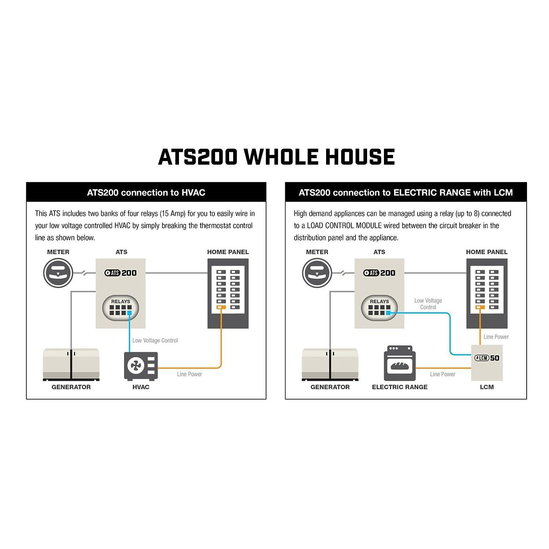 Champion Power Equipment 100294 Home Standby Generator Homegeneratorcontrolpanelwiringdiagramjpg Garden Outdoor