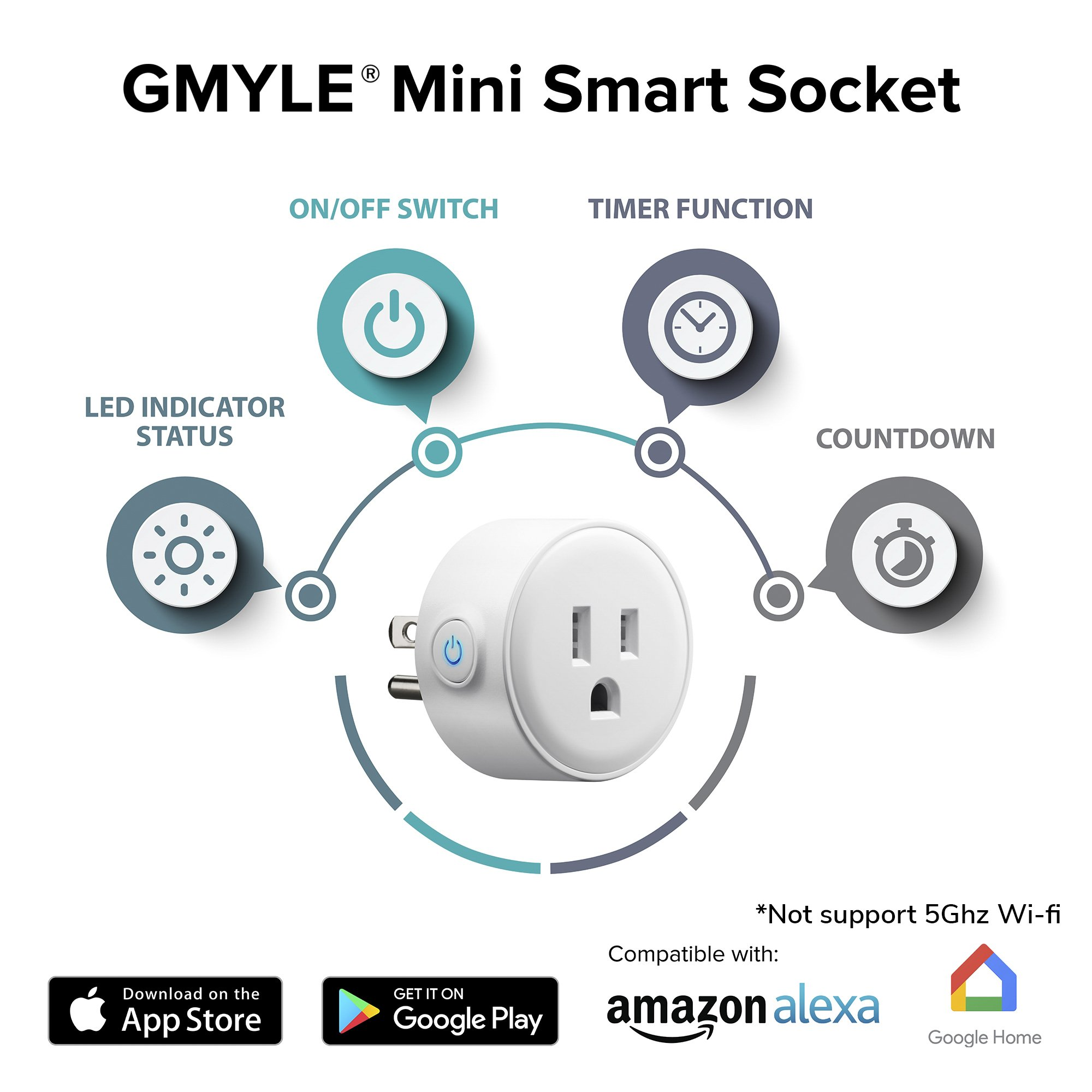 GMYLE 4 Pack Wifi Smart Plug Mini Outlet Power Control Socket, Remote Control Your Electric Devices from Anywhere, No Hub Required, Work with Amazon Alexa Echo Dot & Google Home, White by GMYLE (Image #2)
