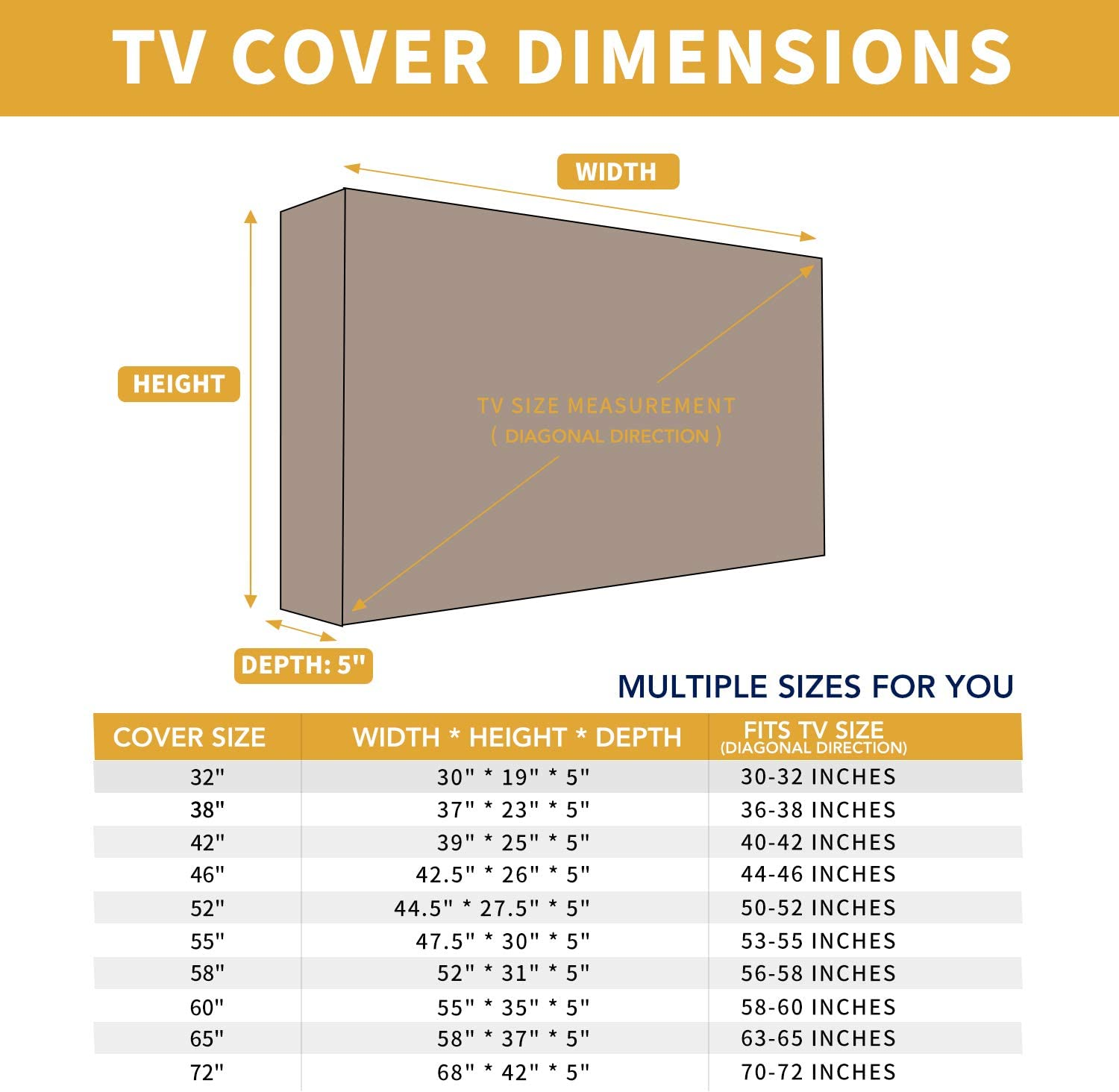 58 inch,Black Weatherproof and Dust-Proof TV Screen Protectors with Cleaning Cloth Outdoor TV Cover for 56 to 58 inches LCD Waterproof LED