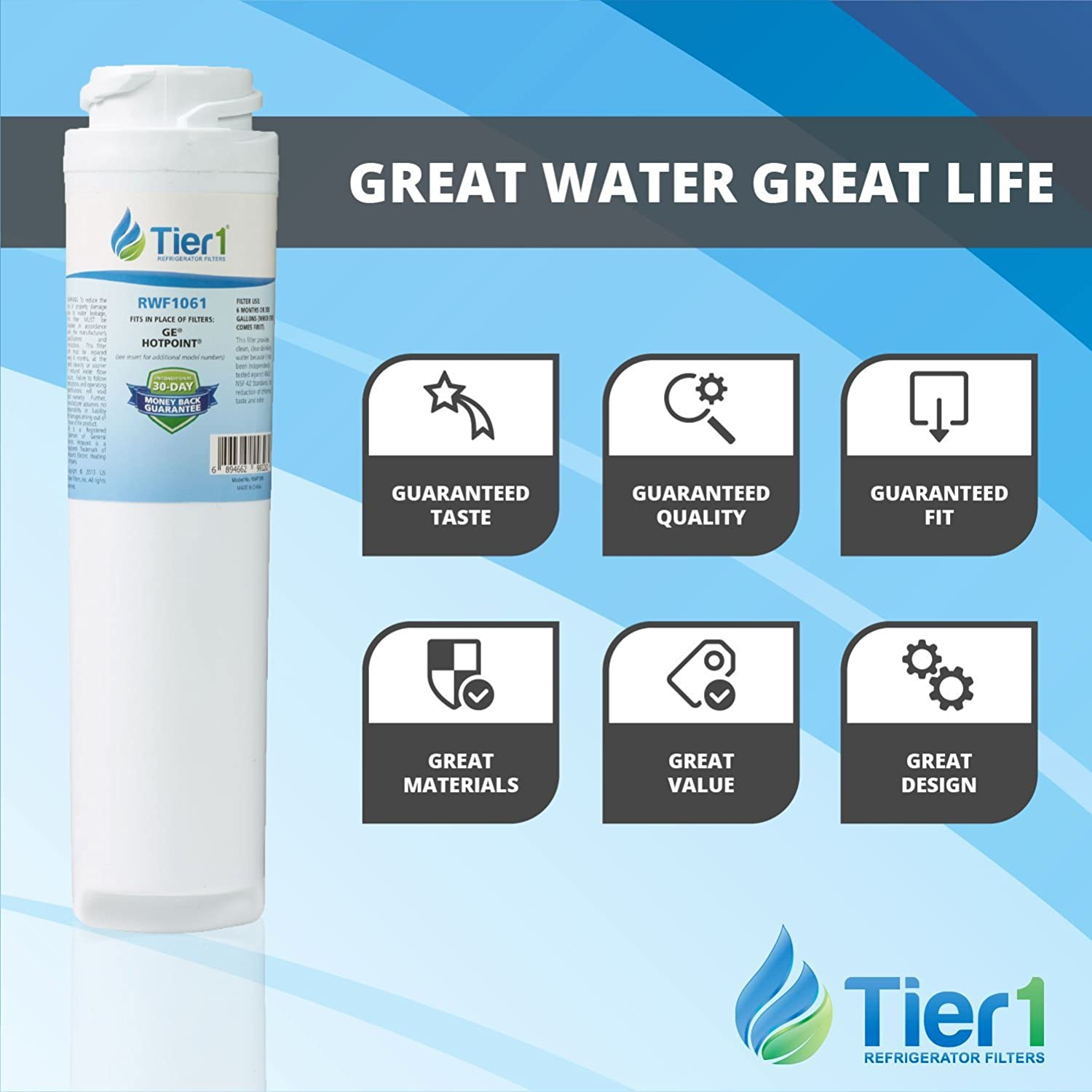 How To Replace Ge Water Filter Amazoncom Ge Gswf Smartwater Comparable Refrigerator Water