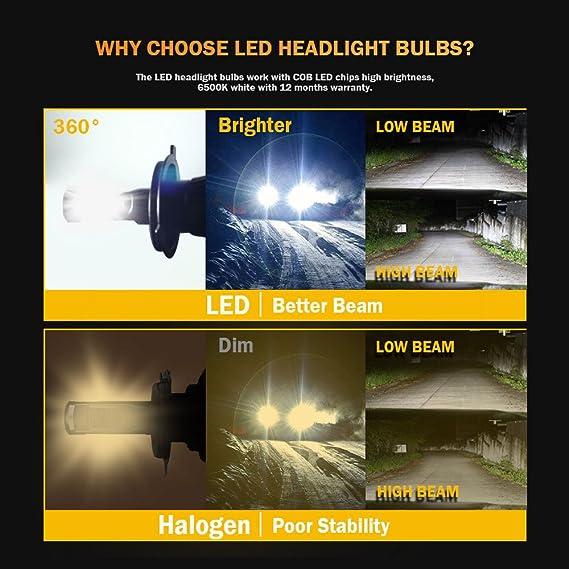 Pour 6500k H3 Avant Voiture 100w De 1 Headlight Étanche Ampoules Led Phare Mini Gzlmmy Paire 20000lm wN80mvn