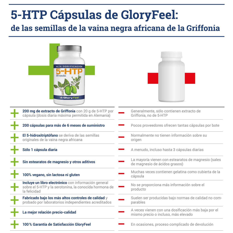GloryFeel® 5HTP 200 Cápsulas de Alta Dosificación - 5-HTP Vegano - 200mg del extracto Original de la Semilla de Griffonia Simplicifolia - 5HTP ...