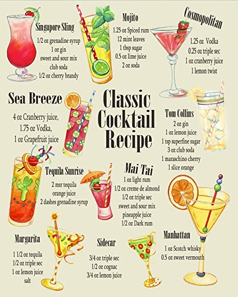 Classic Cocktail Recipes Metal Wall Sign 6x8inches Plaque Vintage Retro Poster Art Picture Print Amazon Co Uk Kitchen Home
