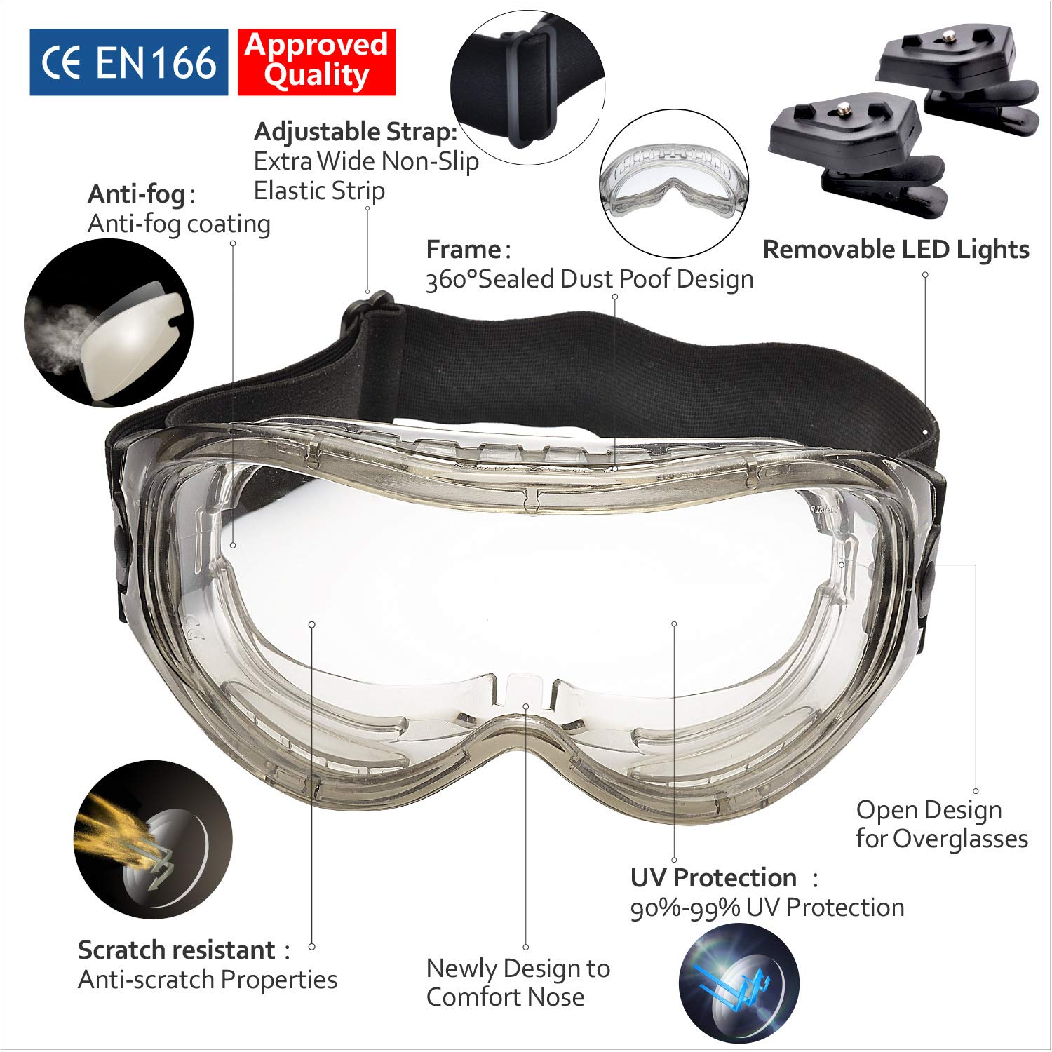 SG021 Child Clear Cycling Glasses for Boys Nerf Foam Blasters Gun Safeyear Kids Safety Glasses Girls /& Baby Protective Safety Goggles for Junior Science Lab Outdoor Sports Game,N-Strike Shooting