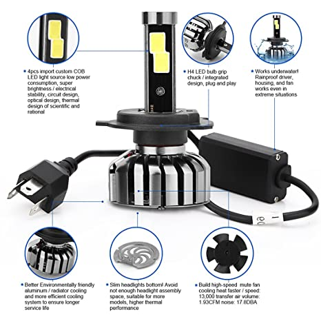 Amazon.com: H4 LED Headlight Bulbs - N7 Series Plug and Play Crystal Clear Cool White Lamp All-in-One Conversion Kit, 80W, 6000K 8000 Lumens: Automotive