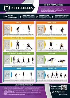 Pesas rusas gimnasio Póster de entrenamiento | pierna, espalda y el hombro | mejora la fuerza formación | laminado de…
