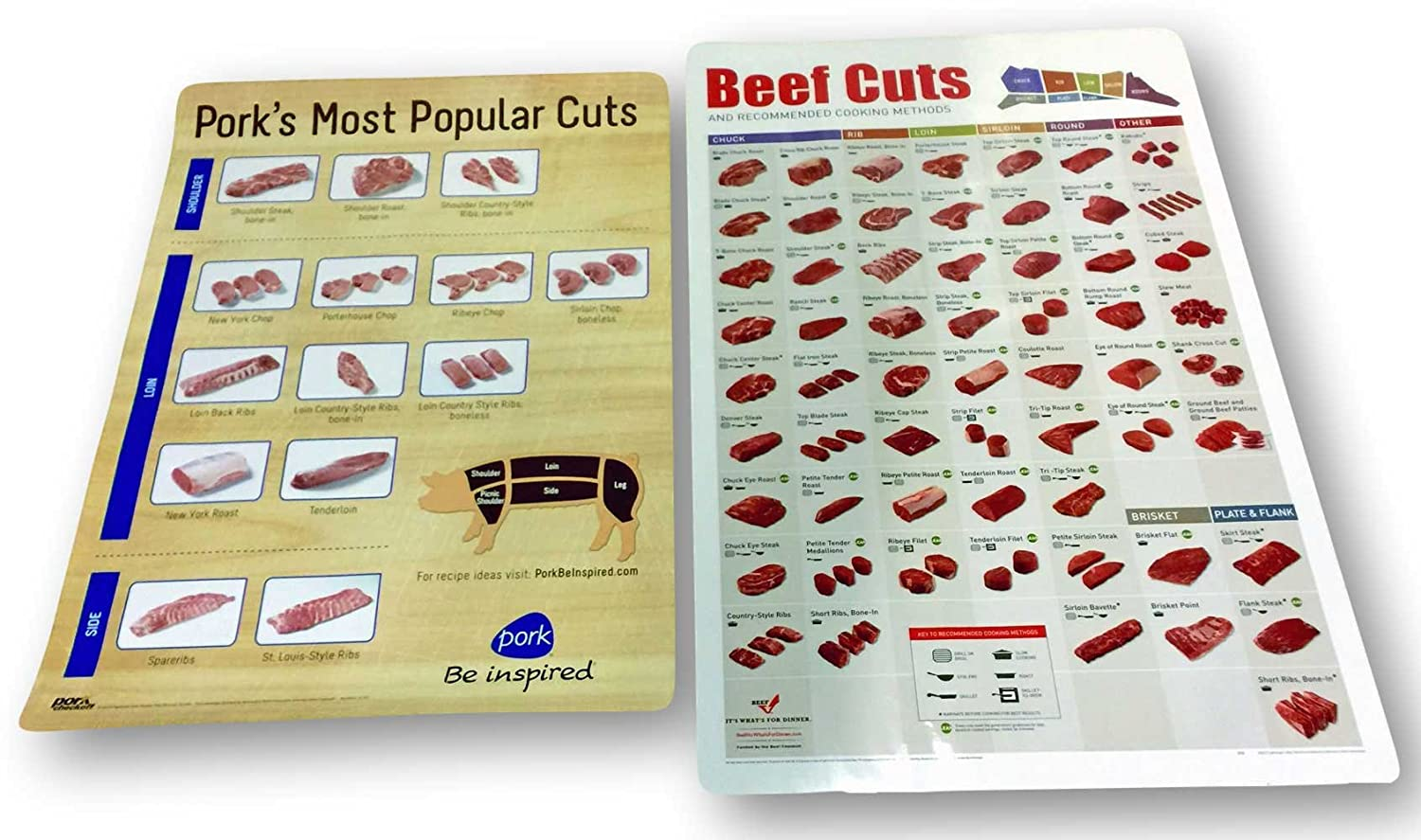 Amazon beef cuts color poster porks most popular cuts amazon beef cuts color poster porks most popular cuts color poster prints posters prints pooptronica