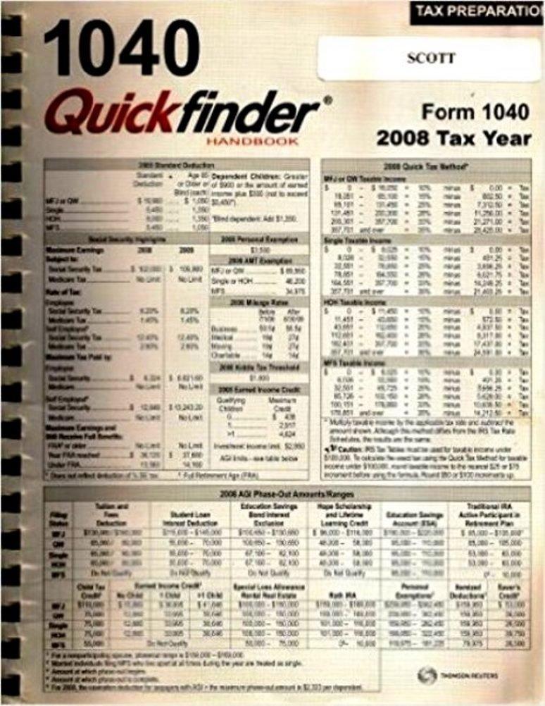 1040 Quickfinder Handbook Form 1040 2008 Tax Year Quickfinder