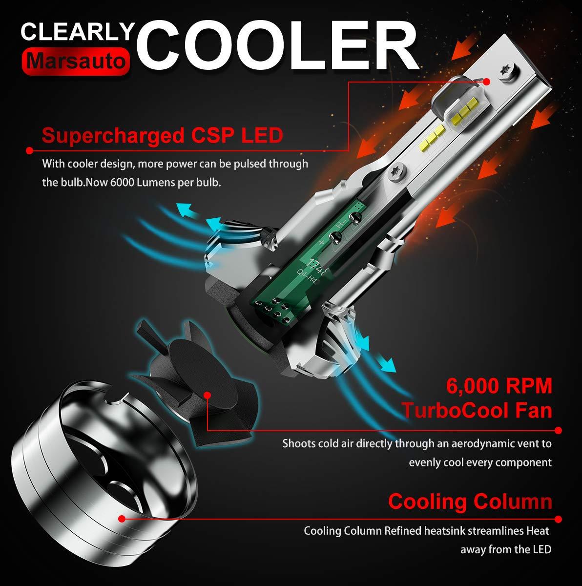 Amazon.com: 9003/H4 Led Motorcycle Headlight Bulb, Marsauto Hi/Lo Beam Conversion Kit Halogen Replacement 6000K White 12V (Pack of 1): Automotive