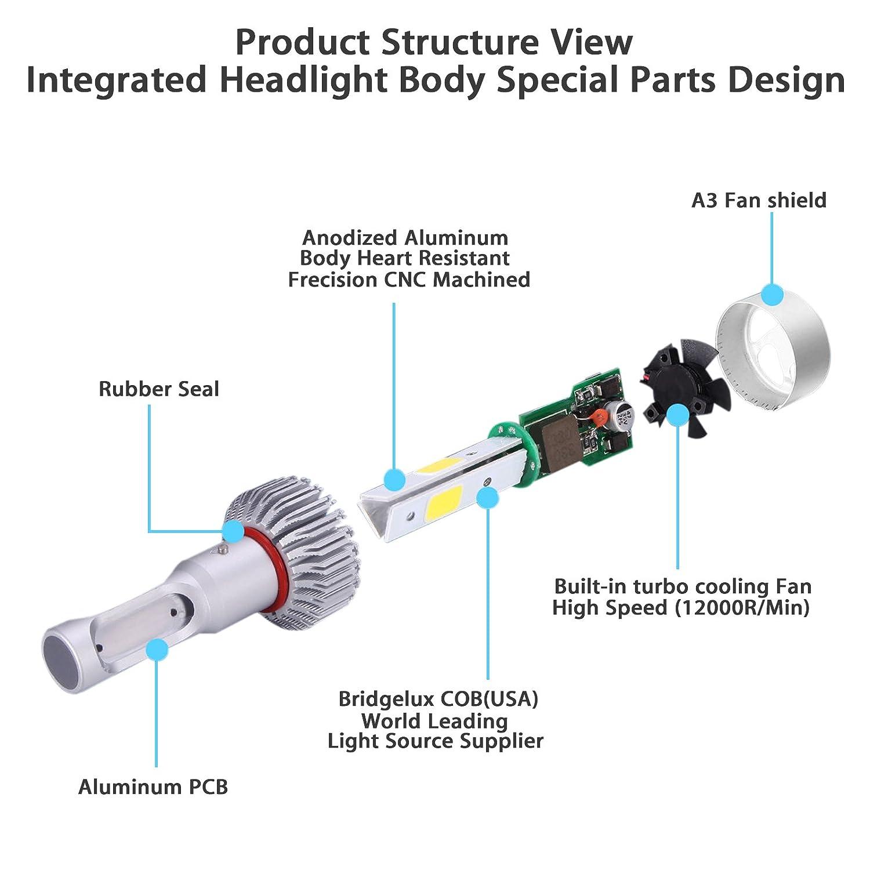 9005 9006 Combo Led Headlight Kit LinkStyle 2 Sets 9005 HB3 9006 HB4 CREE LED Headlight Kit Waterproof 6500K Cool White 8000Lumens COB Chips Fog Light High /& Low Beam Light Bulbs