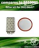 Kit di filtro di protezione del motore e filtro dell'aria uscente per gli aspirapolvere Dirt Devil Infinity Rebel, Black Label (alternativa a 5510001)