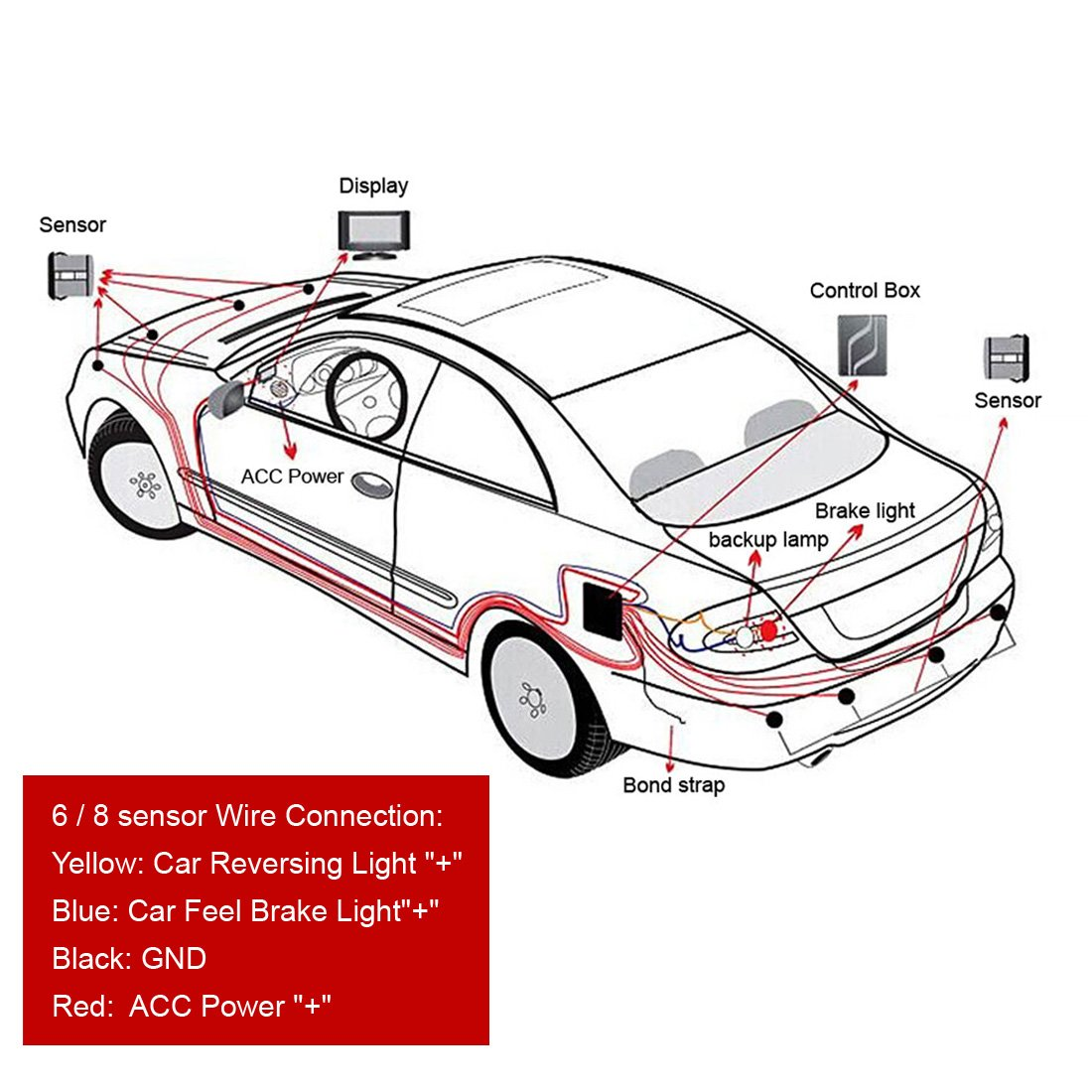 Omnibearing & Intelligent Parking Assistance System Contain Visual Digital  LED Display & 8 Sensors (White)